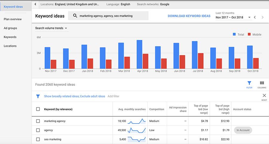 Keyword planner la herramientas SEO de Google